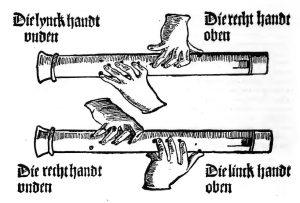 Spielanweisung für Blockflöten, Virdung, Musica getutscht, 1511