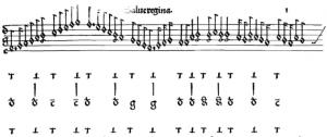 Alte deutsche Orgeltabulatur: Arnolt Schlick, Salve Regina (Ausschnitt)
